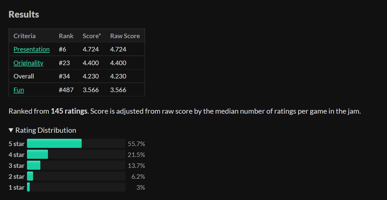 Result Distribution for Starsnap